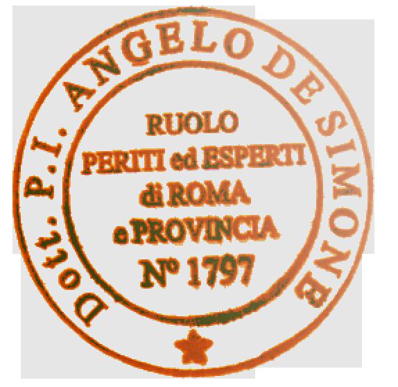 Periti Esperti Roma Provincia - Ruolo n. 1797